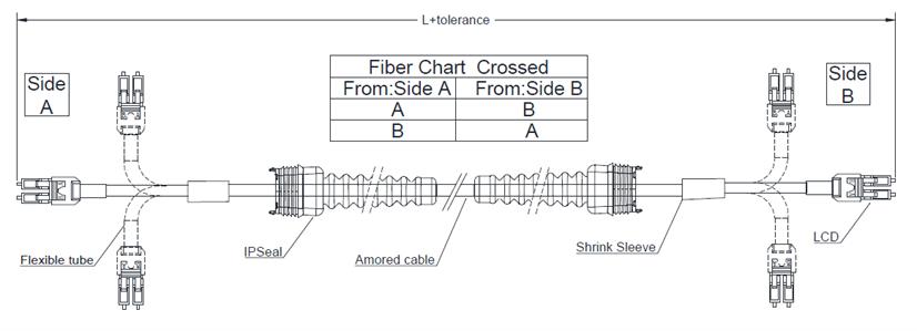 1 - 50m NSN boot FUFBB fiber cable MM LC OD-LC OD dual 50m, Uni boot NSN