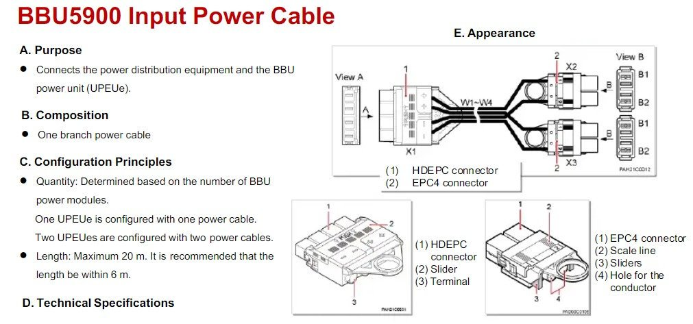 WhatsApp Image 2021 05 18 at 8.33.09 AM 副本 - BBU Power Cable for Huawei BBU5900 with HDEPC and EPC4 fast connector